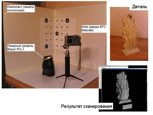 Самодельный 3d сканер